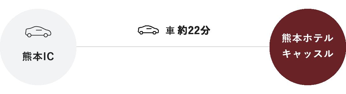 ■お車でお越しの方 sp用